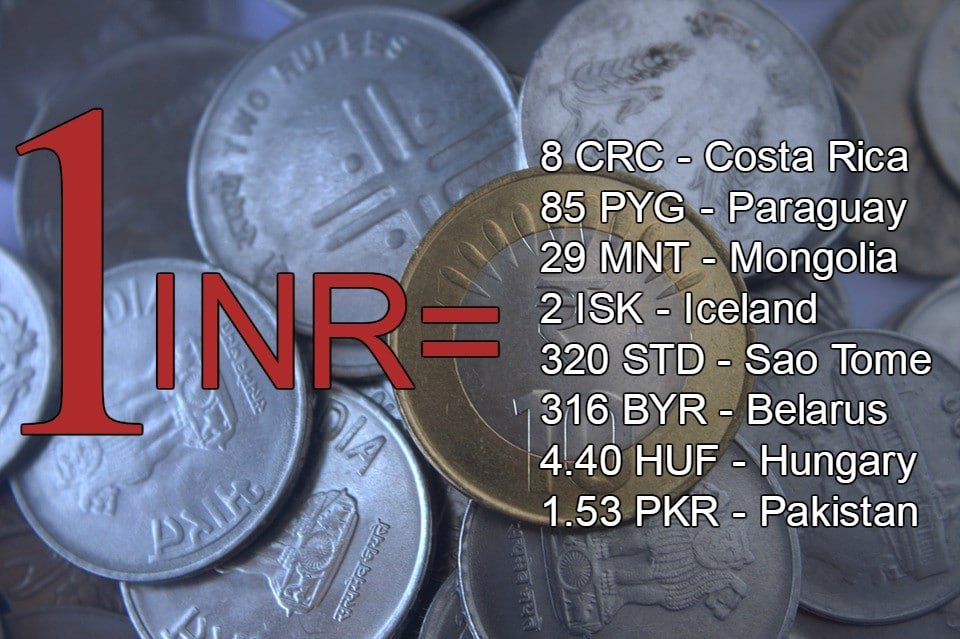 Currency Cheaper Than The Indian Rupee